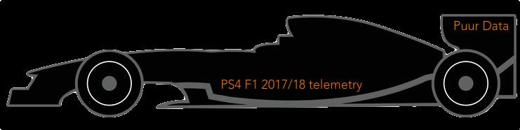 Elastic F1
